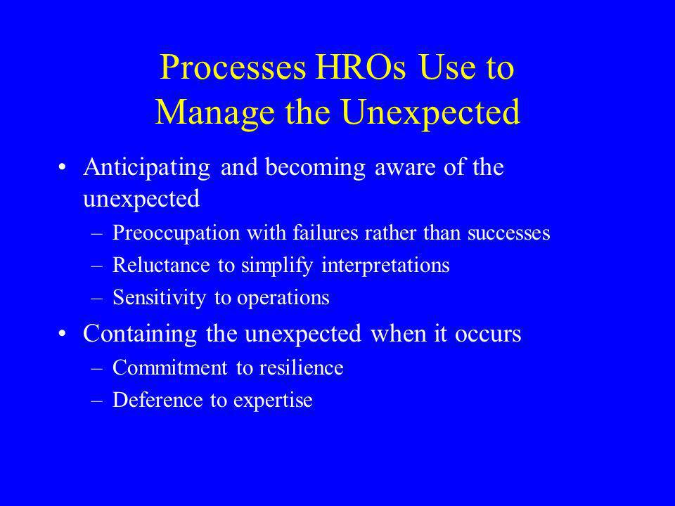 Processes HROs Use to Manage the Unexpected Anticipating and becoming aware of the unexpected –Preoccupation with failures rather than successes –Reluctance to simplify interpretations –Sensitivity to operations Containing the unexpected when it occurs –Commitment to resilience –Deference to expertise