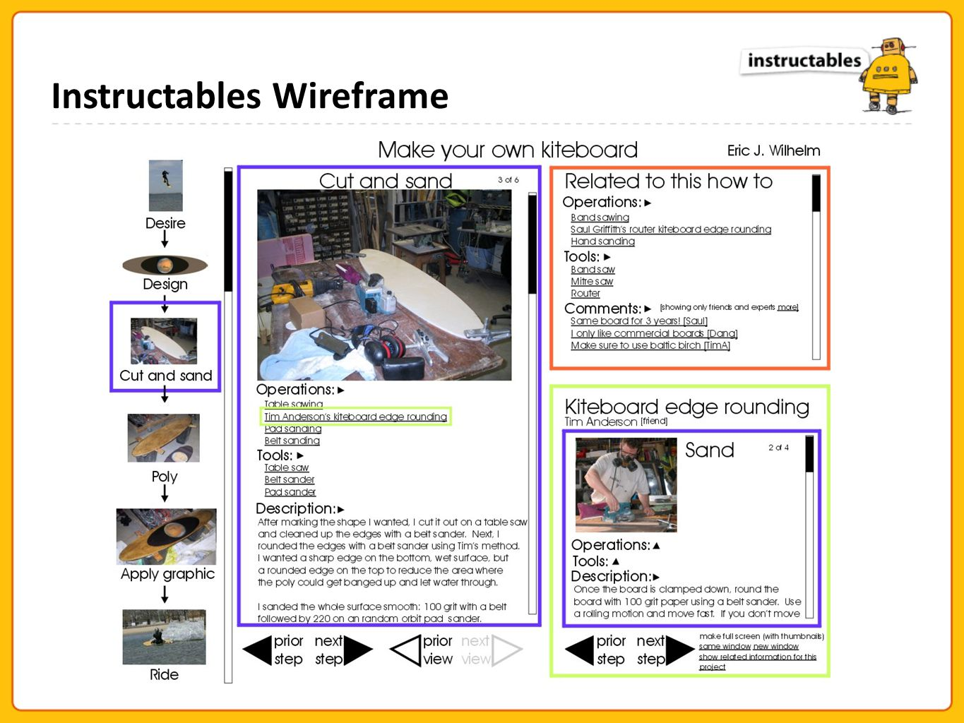 Instructables Wireframe