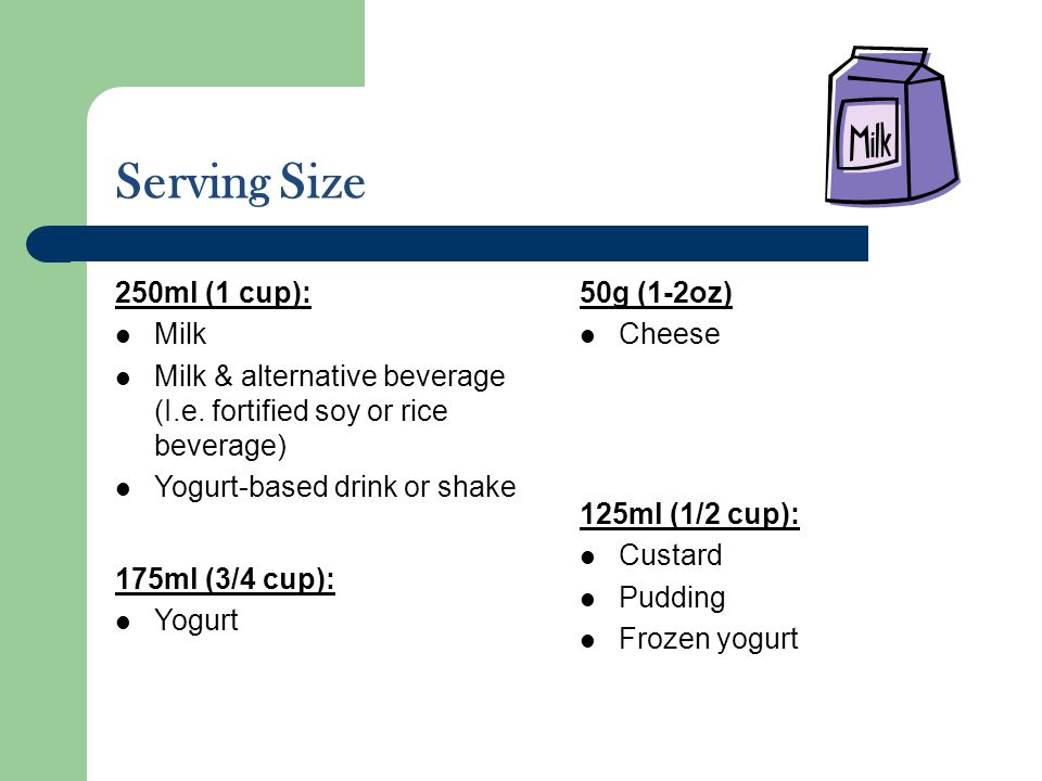 Serving Size 250ml (1 cup): Milk Milk & alternative beverage (I.e. fortified soy or rice beverage) Yogurt-based drink or shake 50g (1-2oz) Cheese 175m