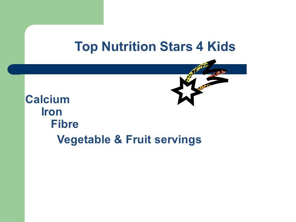 Calcium Iron Fibre Vegetable & Fruit servings Top Nutrition Stars 4 Kids