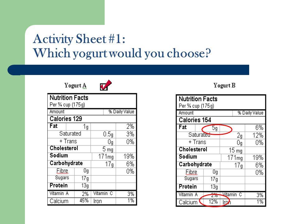 Activity Sheet #1: Which yogurt would you choose?