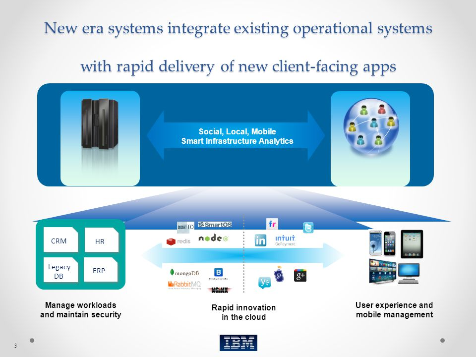 4 Continuously deliver software-driven innovation and business value The need for continuous delivery Significant pressure on business to: Innovate to create new business value by employing cloud, mobile and social channels and leveraging big data - Systems of Engagement Integrate with transactional systems - Systems of Record Balance speed with risk, compliance and quality