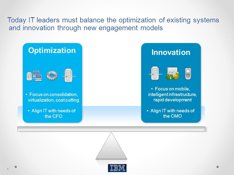 7 Today IT leaders must balance the optimization of existing systems and innovation through new engagement models Optimization Focus on consolidation,