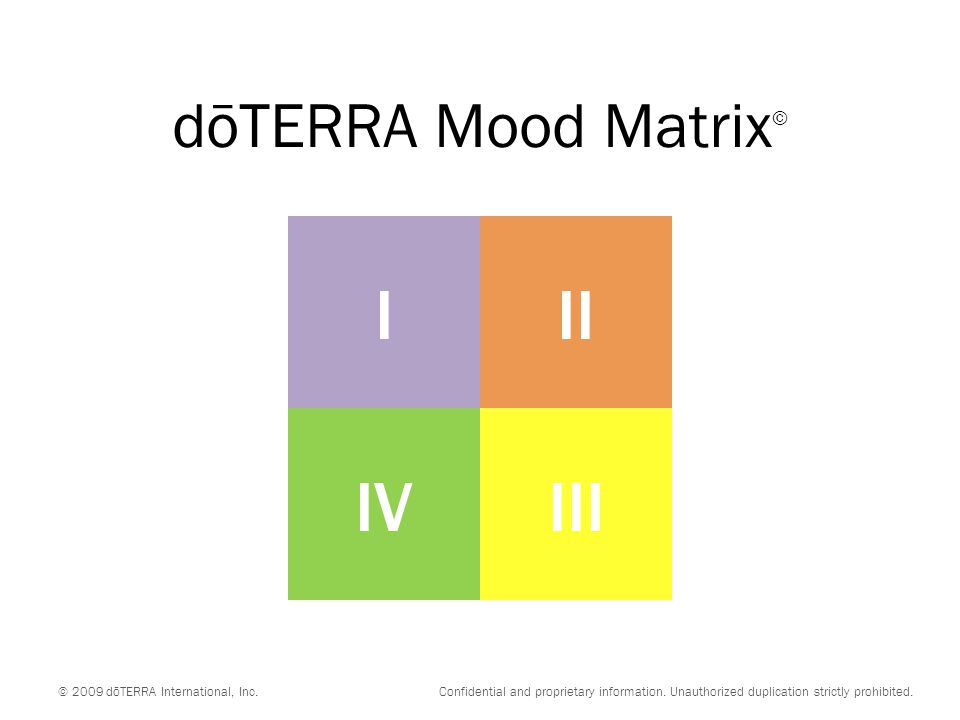 dōTERRA Mood Matrix © © 2009 dōTERRA International, Inc. Confidential and proprietary information. Unauthorized duplication strictly prohibited. III I