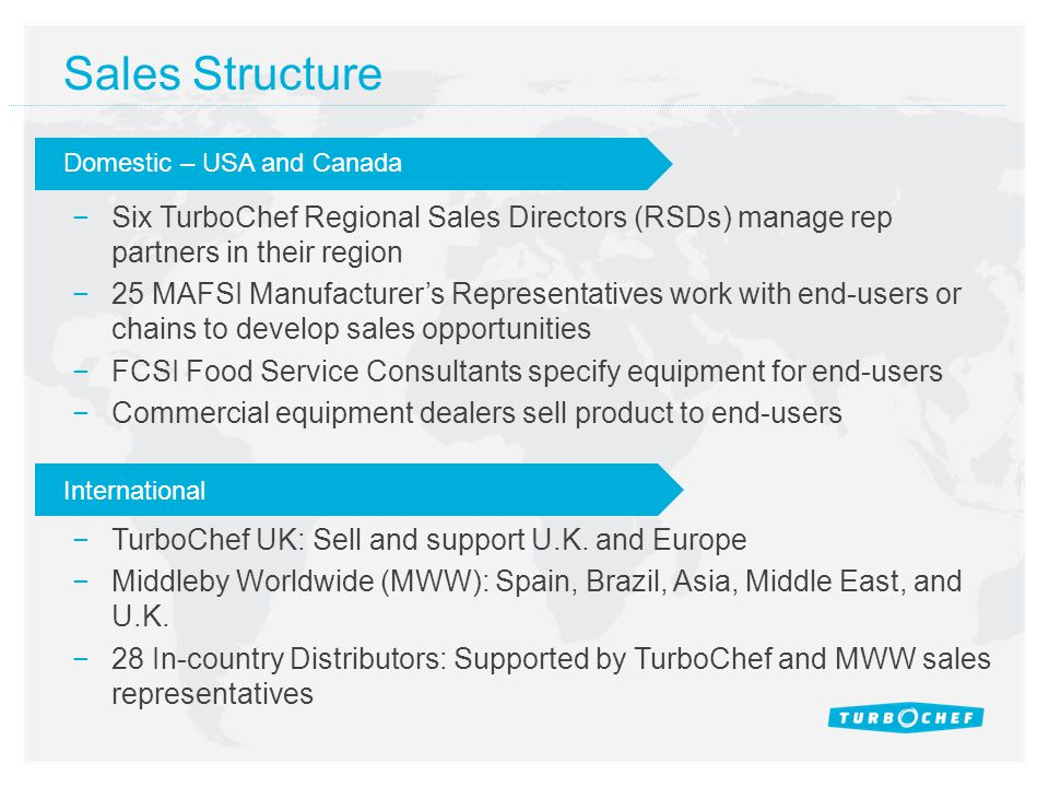 Sales Structure Domestic – USA and Canada International Six TurboChef Regional Sales Directors (RSDs) manage rep partners in their region 25 MAFSI Man