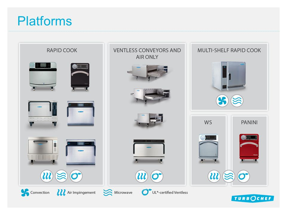 Software Solutions ChefComm Pro/ChefComm Limited Quickly input and lay out cook settings and download menus from the TurboChef online cookbook TurboChef Connect Optional technology for the Sota oven that makes using the oven easier, faster, and safer.