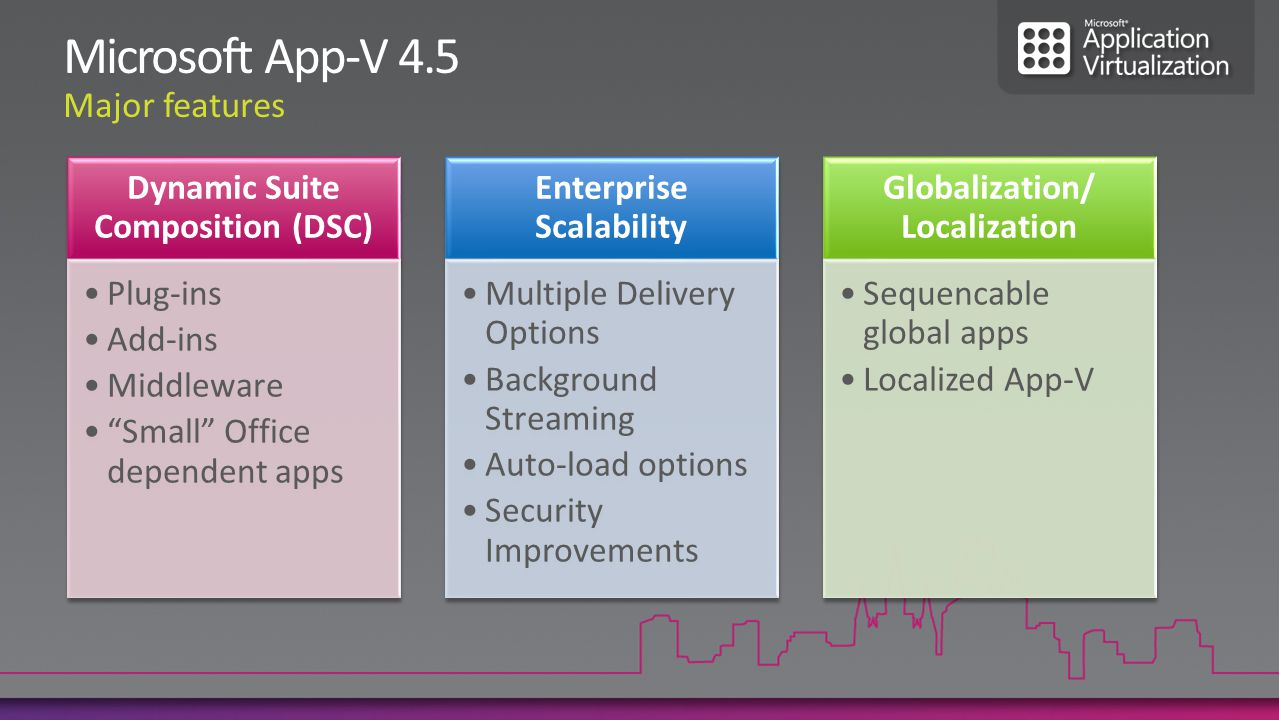 Dynamic Suite Composition (DSC) Plug-ins Add-ins Middleware Small Office dependent apps Enterprise Scalability Multiple Delivery Options Background St