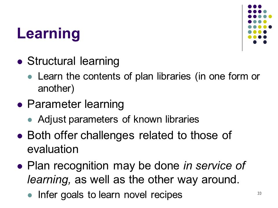 Learning Structural learning Learn the contents of plan libraries (in one form or another) Parameter learning Adjust parameters of known libraries Bot