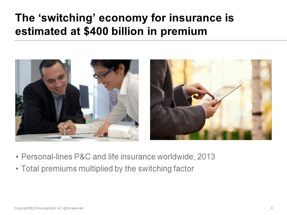 The switching economy for insurance is estimated at $400 billion in premium 4 Personal-lines P&C and life insurance worldwide, 2013 Total premiums mul