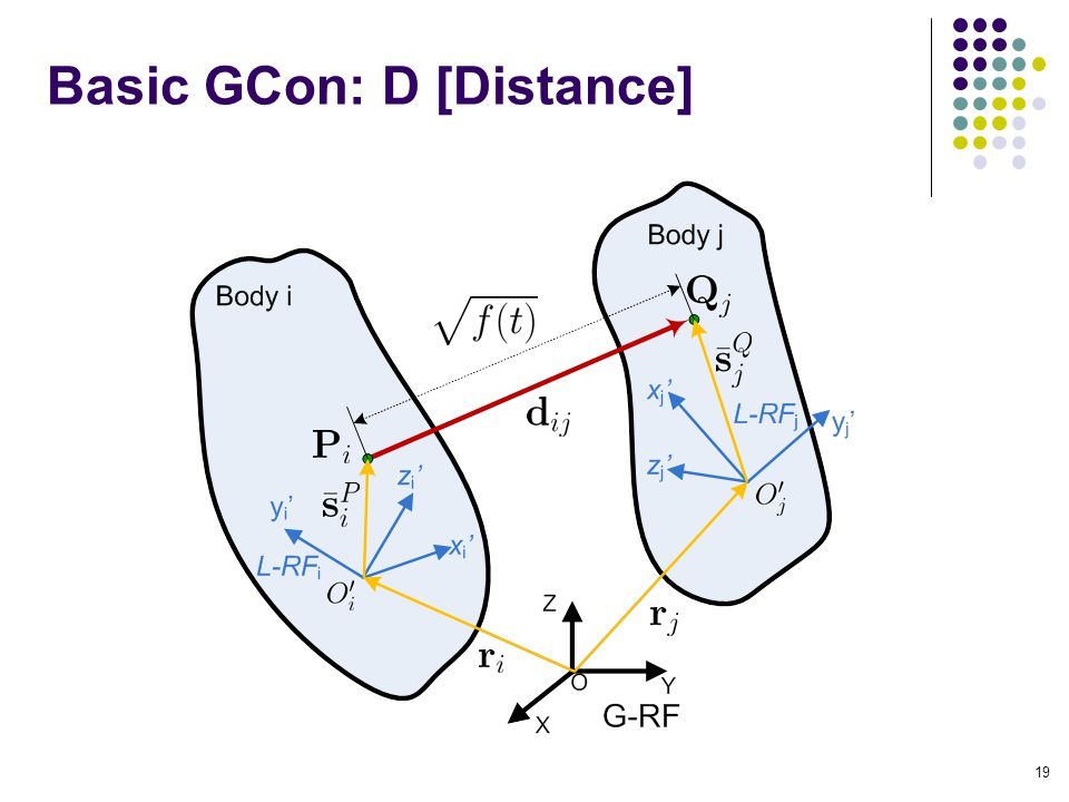 Basic GCon: D [Distance] 19
