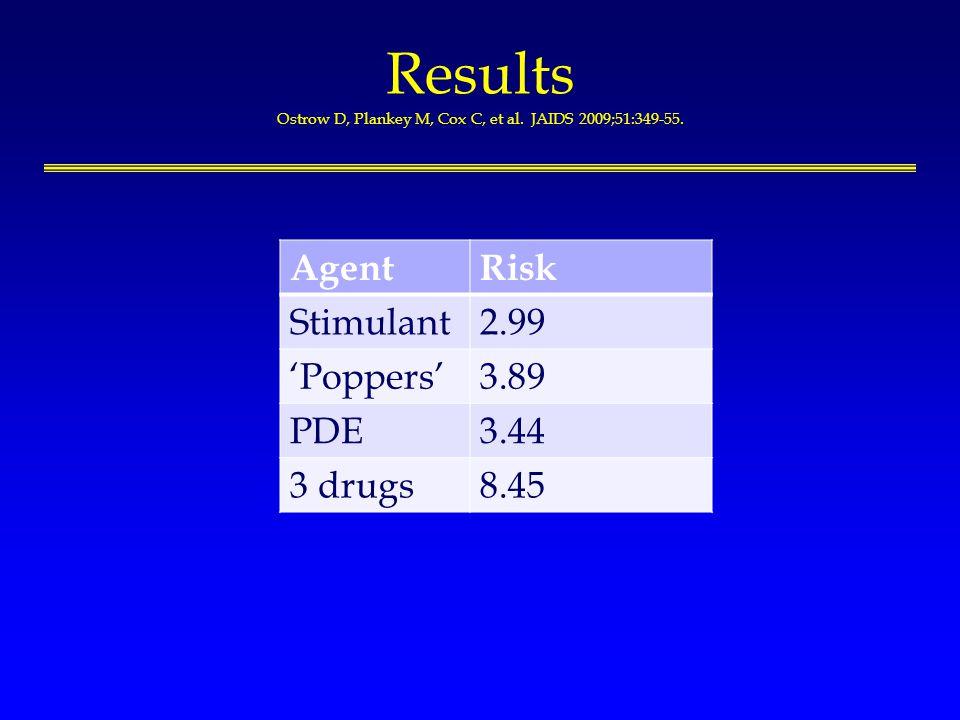 Results Ostrow D, Plankey M, Cox C, et al. JAIDS 2009;51:349-55.
