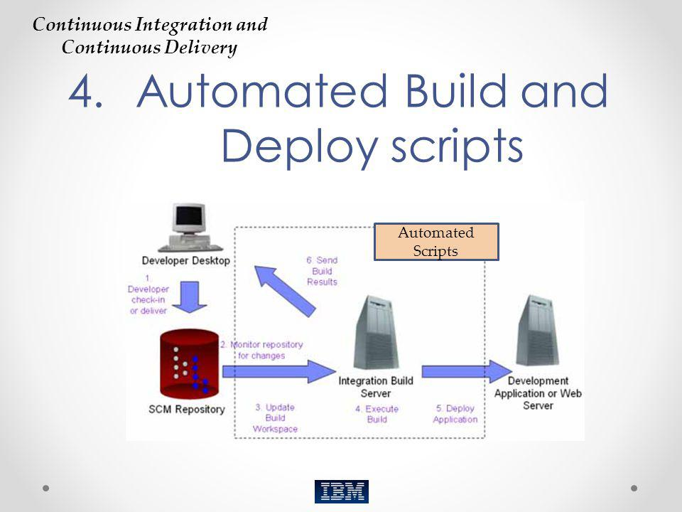 4.Automated Build and Deploy scripts Automated Scripts Continuous Integration and Continuous Delivery