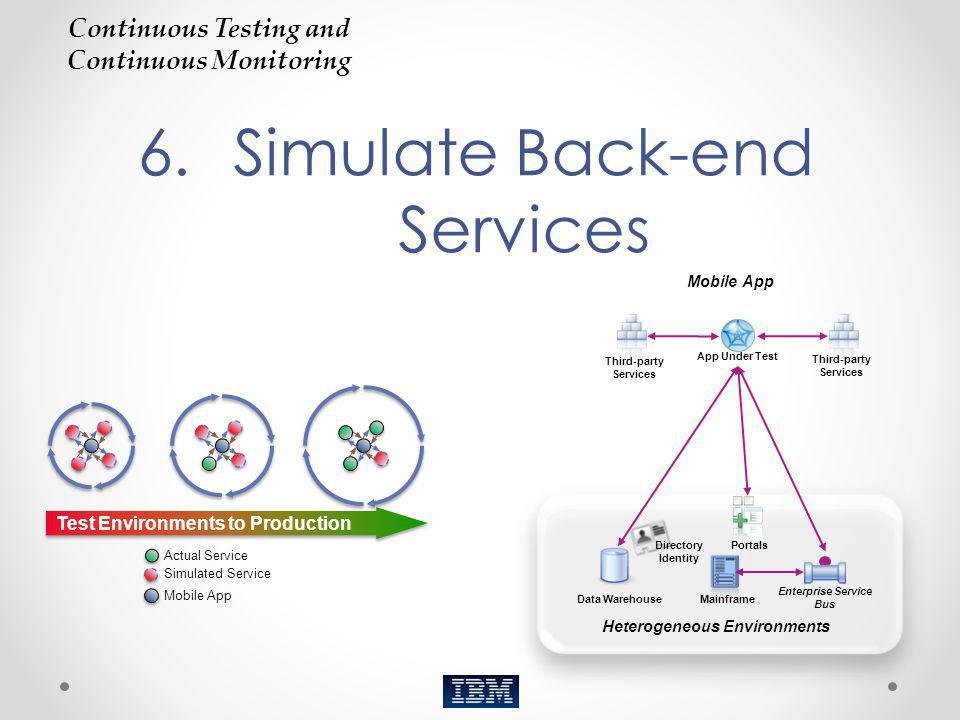 6.Simulate Back-end Services Heterogeneous Environments Mobile App Data Warehouse Mainframe Enterprise Service Bus Directory Identity App Under Test T