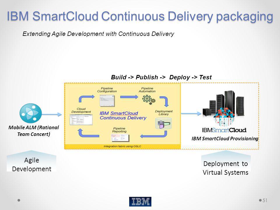 IBM SmartCloud Continuous Delivery packaging Build -> Publish -> Deploy -> Test Extending Agile Development with Continuous Delivery Mobile ALM (Ratio