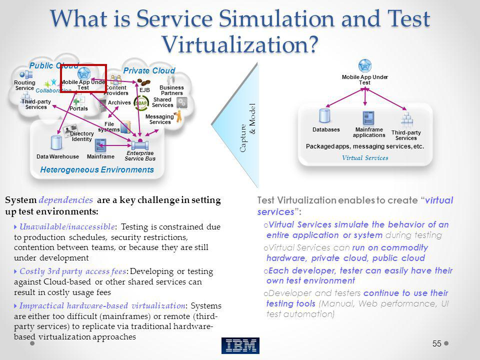 55 What is Service Simulation and Test Virtualization? Test Virtualization enables to create virtual services : o Virtual Services simulate the behavi