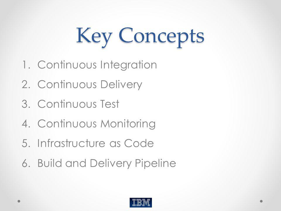 1. Continuous Integration http://bit.ly/PRQ4a7