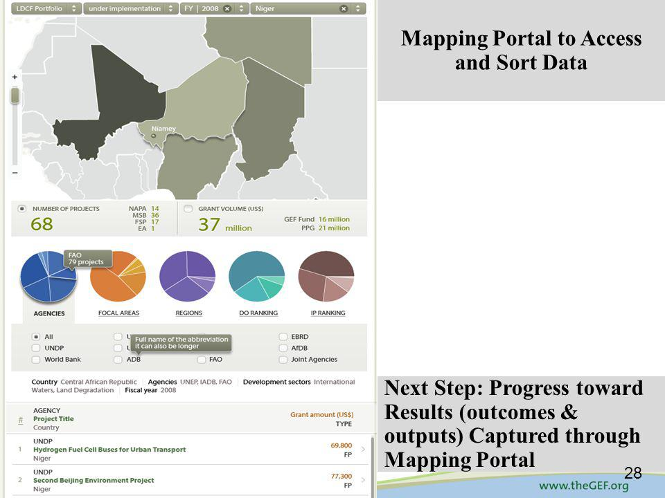 Mapping Portal to Access and Sort Data Next Step: Progress toward Results (outcomes & outputs) Captured through Mapping Portal 28