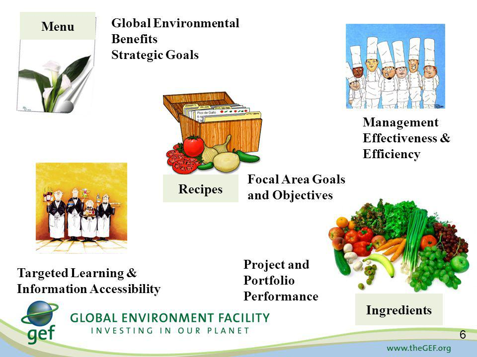 Global Environmental Benefits Strategic Goals Focal Area Goals and Objectives Project and Portfolio Performance Management Effectiveness & Efficiency Targeted Learning & Information Accessibility Menu Recipes Ingredients 6