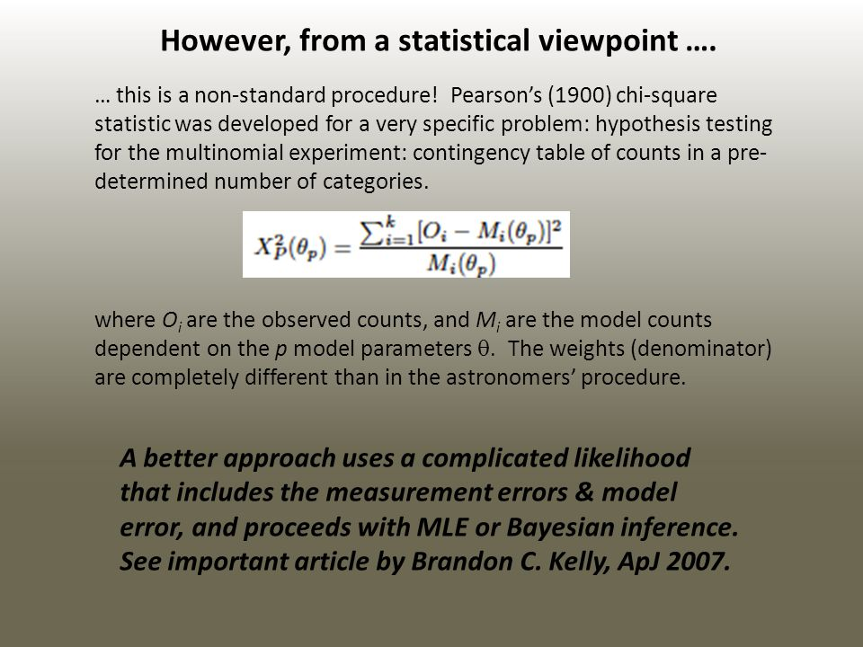 However, from a statistical viewpoint …. … this is a non-standard procedure.