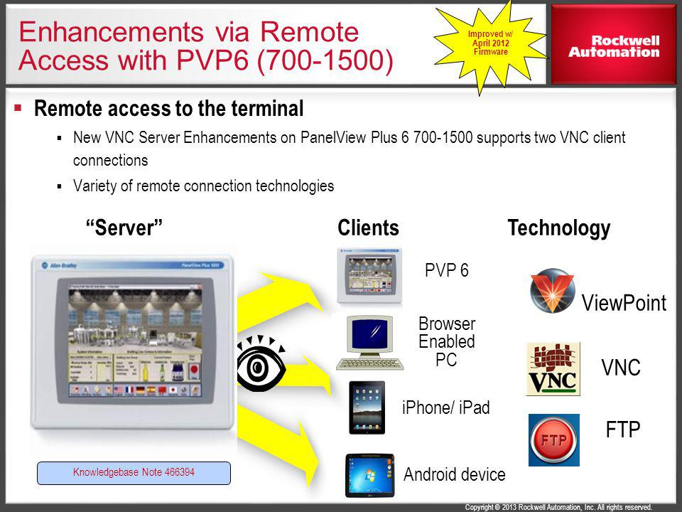 Copyright © 2013 Rockwell Automation, Inc. All rights reserved. Remote access to the terminal New VNC Server Enhancements on PanelView Plus 6 700-1500