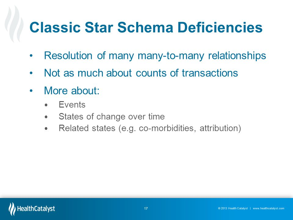 © 2013 Health Catalyst | www.healthcatalyst.com Classic Star Schema Deficiencies Resolution of many many-to-many relationships Not as much about counts of transactions More about: Events States of change over time Related states (e.g.