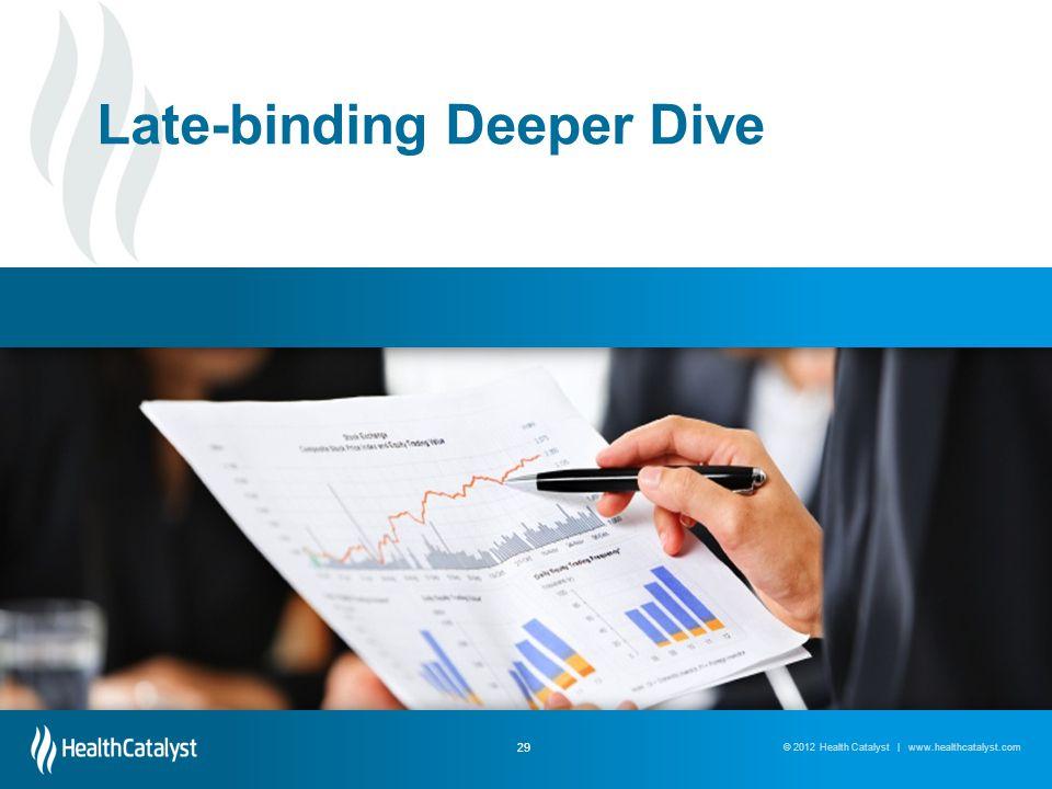 © 2013 Health Catalyst | www.healthcatalyst.com© 2012 Health Catalyst | www.healthcatalyst.com 29 Late-binding Deeper Dive