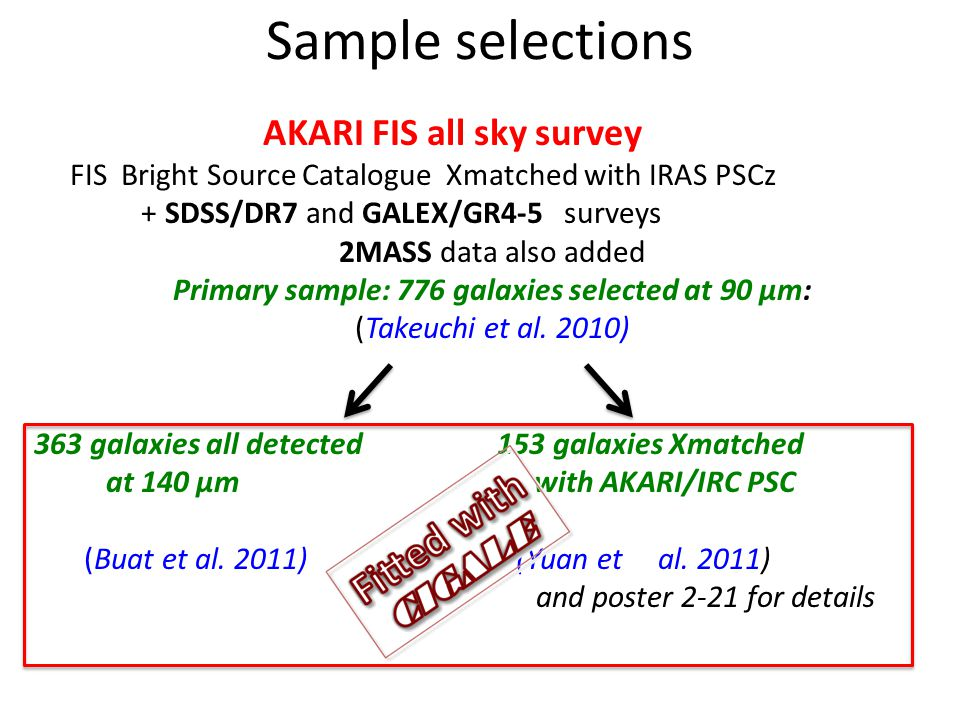 Sample selections AKARI FIS all sky survey FIS Bright Source Catalogue Xmatched with IRAS PSCz + SDSS/DR7 and GALEX/GR4-5 surveys 2MASS data also added Primary sample: 776 galaxies selected at 90 µm: (Takeuchi et al.