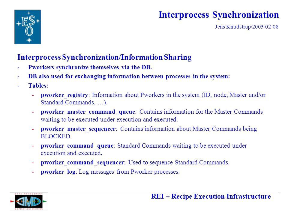 REI – Recipe Execution Infrastructure Jens Knudstrup/2005-02-08 Interprocess Synchronization Interprocess Synchronization/Information Sharing -Pworker