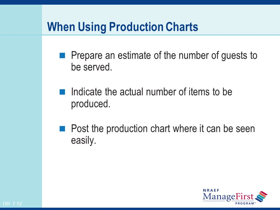 OH 7-12 When Using Production Charts Prepare an estimate of the number of guests to be served. Indicate the actual number of items to be produced. Pos