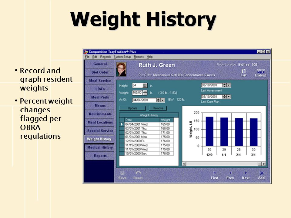 Weight History Record and graph resident weights Percent weight changes flagged per OBRA regulations