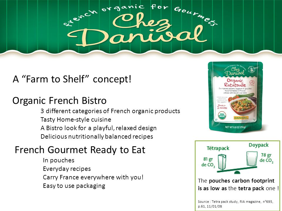 3 SKUS 8.8 OZ Case Pack 6 Made with fresh ravioli Emmental cheese produced in France Traditional French recipes No cane sugar Heat for 2 minutes in the microwave Light, easy to carry, unbreakable pack BPA and Phthalate free Shelf Stable : no fridge needed (18 months shelf life) 1.