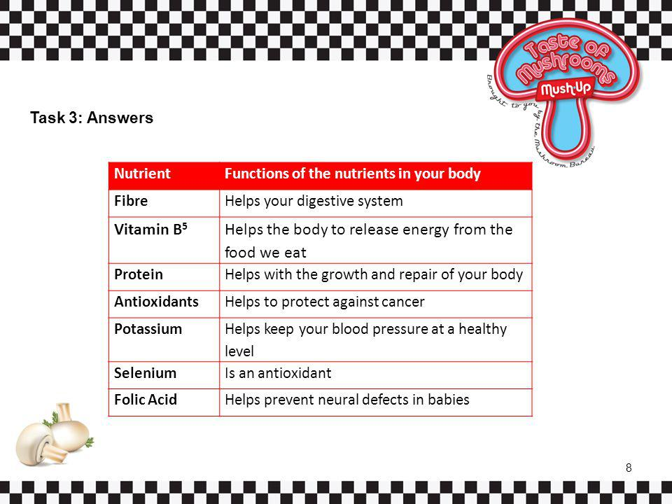 Task 3: Answers NutrientFunctions of the nutrients in your body FibreHelps your digestive system Vitamin B 5 Helps the body to release energy from the
