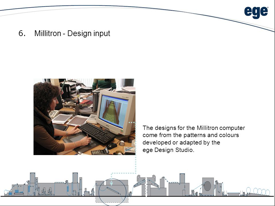 The designs for the Millitron computer come from the patterns and colours developed or adapted by the ege Design Studio.