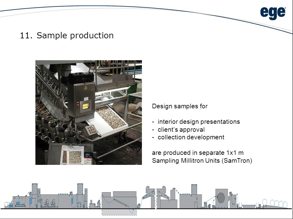 Design samples for - interior design presentations - clients approval - collection development are produced in separate 1x1 m Sampling Millitron Units (SamTron) 11.Sample production