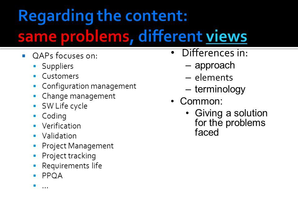 QAPs focuses on: Suppliers Customers Configuration management Change management SW Life cycle Coding Verification Validation Project Management Projec