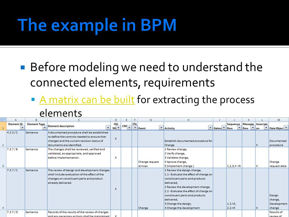 Before modeling we need to understand the connected elements, requirements A matrix can be built for extracting the process elements A matrix can be b
