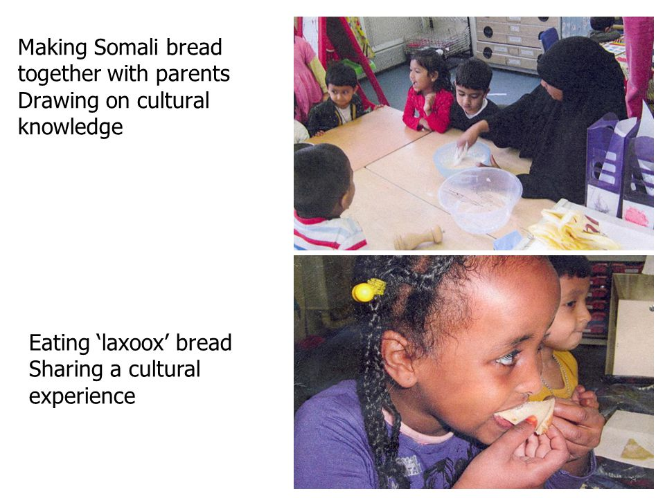 Making Somali bread together with parents Drawing on cultural knowledge Eating laxoox bread Sharing a cultural experience