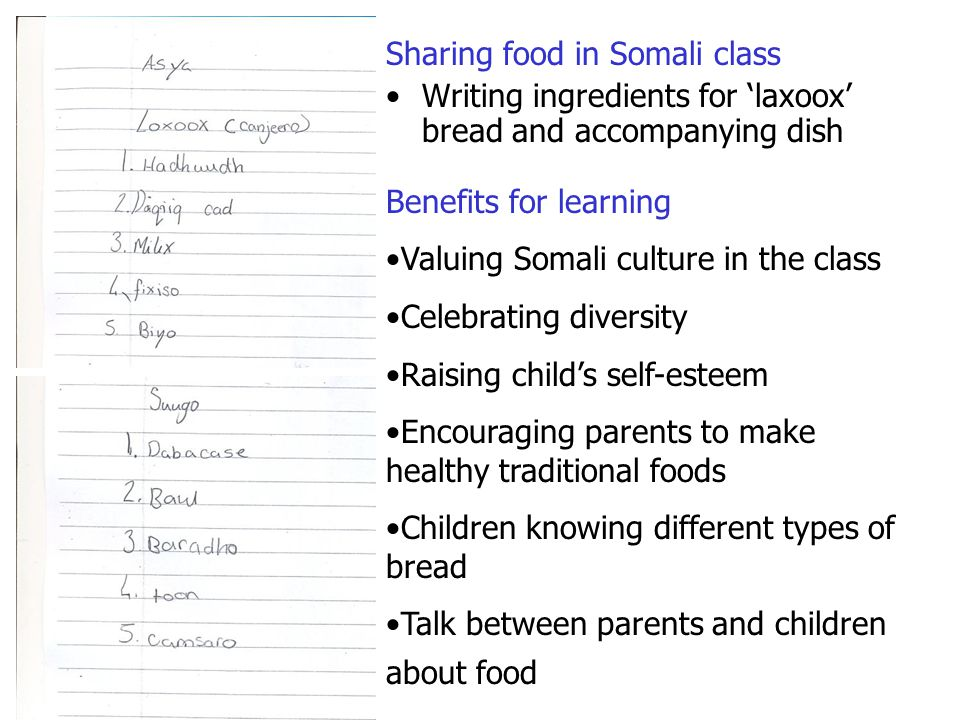 Sharing food in Somali class Writing ingredients for laxoox bread and accompanying dish Benefits for learning Valuing Somali culture in the class Celebrating diversity Raising childs self-esteem Encouraging parents to make healthy traditional foods Children knowing different types of bread Talk between parents and children about food