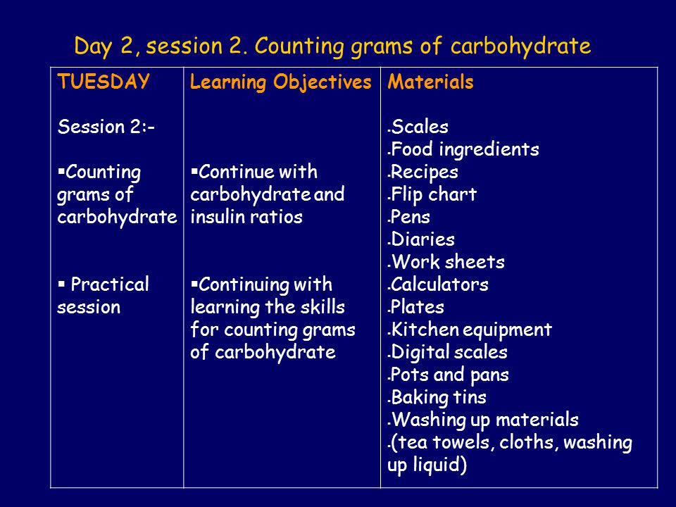 Day 2, session 2. Counting grams of carbohydrate TUESDAY Session 2:- Counting grams of carbohydrate Practical session Learning Objectives Continue wit