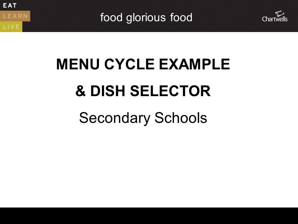 food glorious food MENU CYCLE EXAMPLE & DISH SELECTOR Secondary Schools