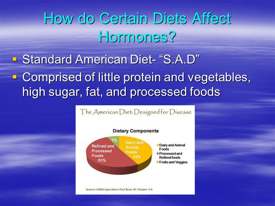 How do Certain Diets Affect Hormones? Standard American Diet- S.A.D Standard American Diet- S.A.D Comprised of little protein and vegetables, high sug