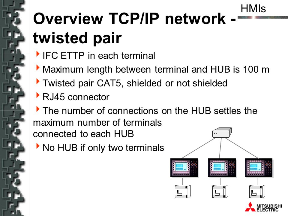 HMIs Overview TCP/IP network - twisted pair IFC ETTP in each terminal Maximum length between terminal and HUB is 100 m Twisted pair CAT5, shielded or