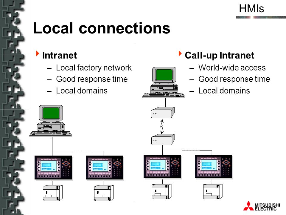HMIs Local connections Intranet –Local factory network –Good response time –Local domains Call-up Intranet –World-wide access –Good response time –Loc