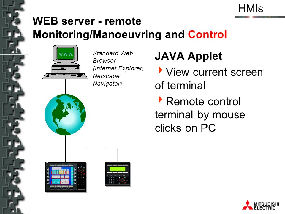 HMIs Standard Web Browser (Internet Explorer, Netscape Navigator) W.W.W. WEB server - remote Monitoring/Manoeuvring and Control JAVA Applet View curre