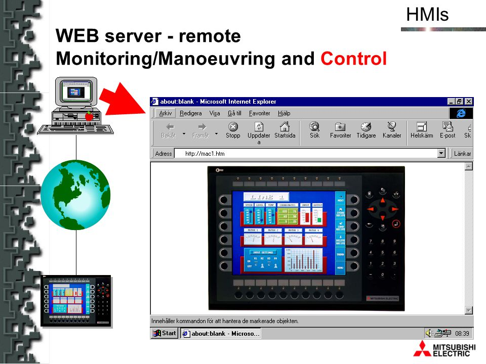 HMIs W.W.W. WEB server - remote Monitoring/Manoeuvring and Control