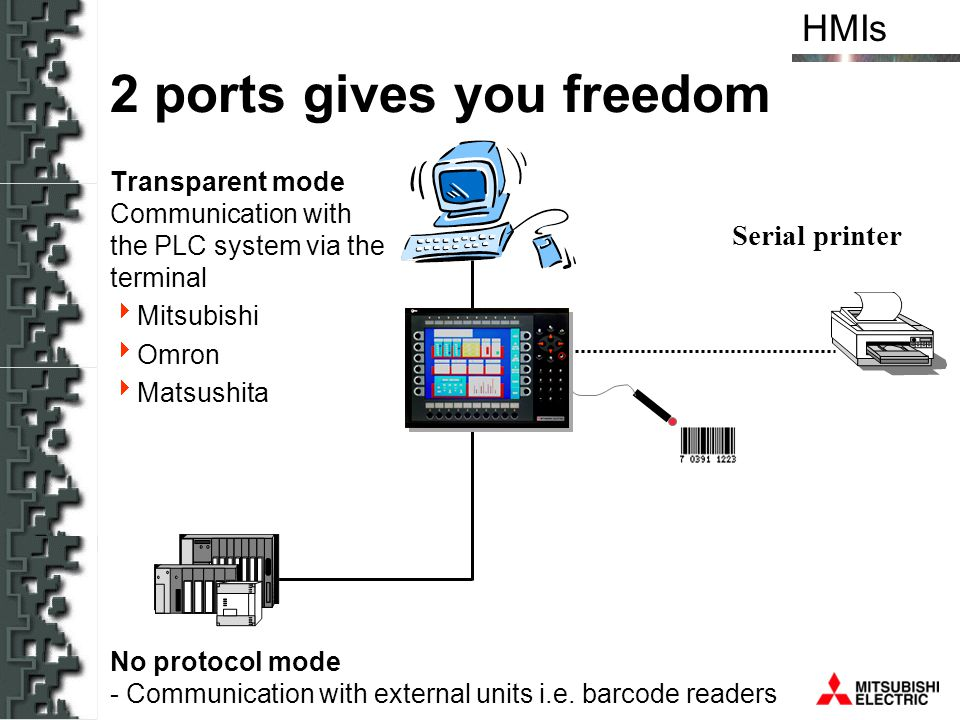 HMIs 2 ports gives you freedom Transparent mode Communication with the PLC system via the terminal Mitsubishi Omron Matsushita No protocol mode - Comm