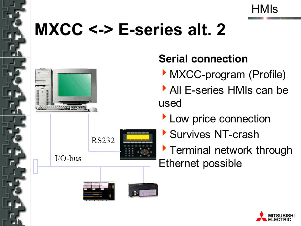 HMIs RS232 I/O-bus MXCC E-series alt. 2 Serial connection MXCC-program (Profile) All E-series HMIs can be used Low price connection Survives NT-crash