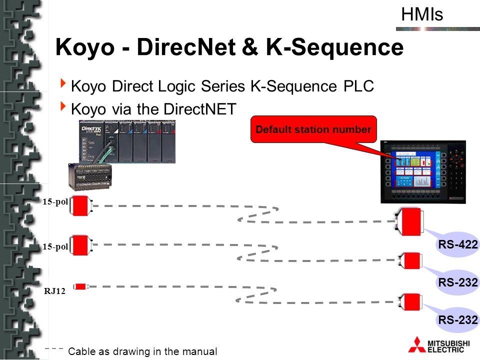 HMIs RS-422 RS-232 15-pol RJ12 Default station number Koyo - DirecNet & K-Sequence Koyo Direct Logic Series K-Sequence PLC Koyo via the DirectNET Cabl