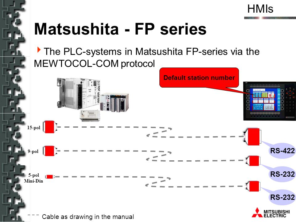 HMIs RS-422 RS-232 15-pol 9-pol 5-pol Mini-Din Default station number Matsushita - FP series The PLC-systems in Matsushita FP-series via the MEWTOCOL-
