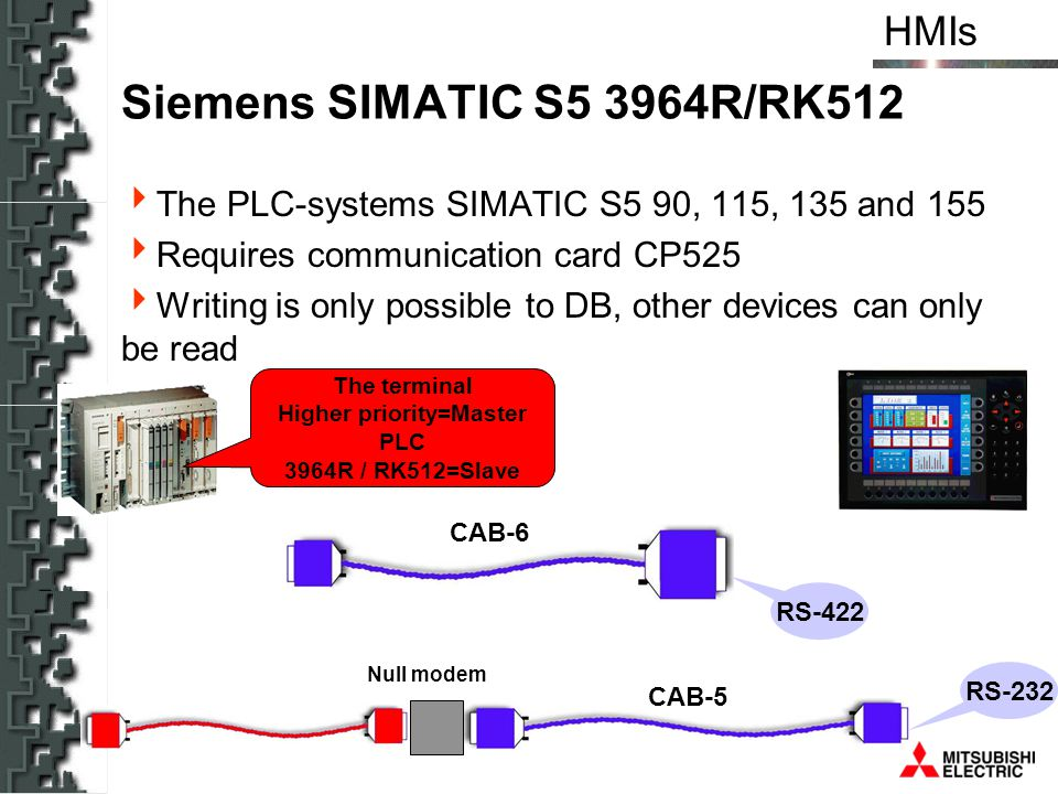 HMIs Siemens SIMATIC S5 3964R/RK512 The PLC-systems SIMATIC S5 90, 115, 135 and 155 Requires communication card CP525 Writing is only possible to DB,